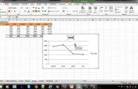 Grafic Excel pe harta