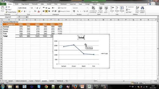 Grafice in Excel