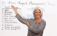 10 termeni pentru orice manager de proiect