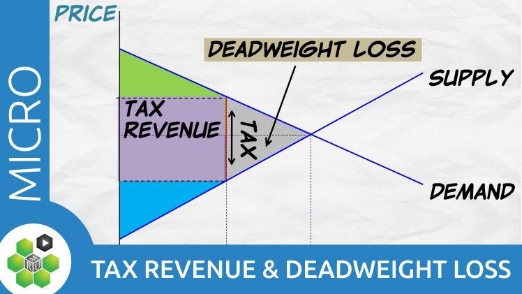 Veniturile fiscale și pierderile nerecuperabile