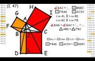 Teorema lui Pitagora – Demostratia lui Euclid