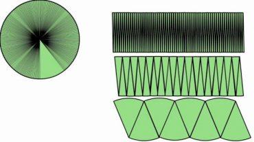 Aria cercului – cum afli formula?