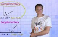 Radacinile complexe ale functiei de gradul al II-lea