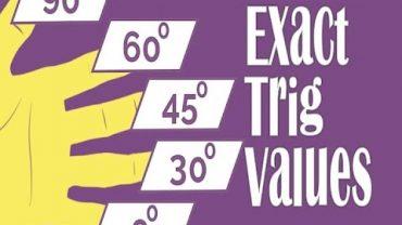 Trigonometrie- Trucul degetelor