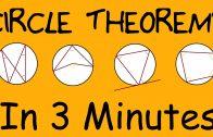 Teoremele cercului