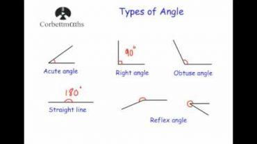 Tipuri de unghiuri