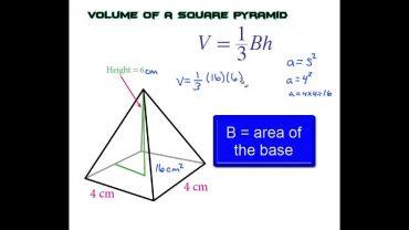 Aria piramidei
