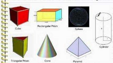 Figuri geometrice in spatiu